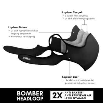 BOWIN Masker Bomber Headloop 4ply Anti PolusiDebuVirusPartikel Black 4